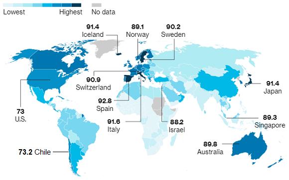 países más saludables del mundo