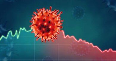 Impacto del Coronavirus en los fondos de AFP